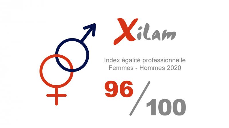 Visuels_RH_index-egalite-professionnelle-2019